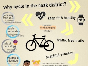 Why Cycle in The Peak District